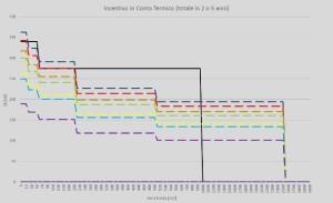 conto-termico1