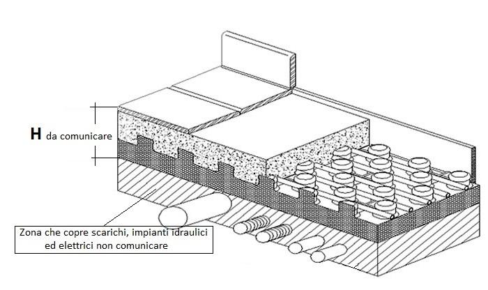 esempio-altezza-piano-pavimento